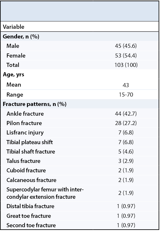 Are Post-Op X-Rays Necessary Table 1